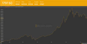 bitcoin baseberry
